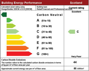 EPC ratings in Scotland