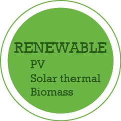 Renewable building technology